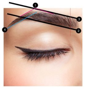 Meilleures Adresses Microblading à Strasbourg , France